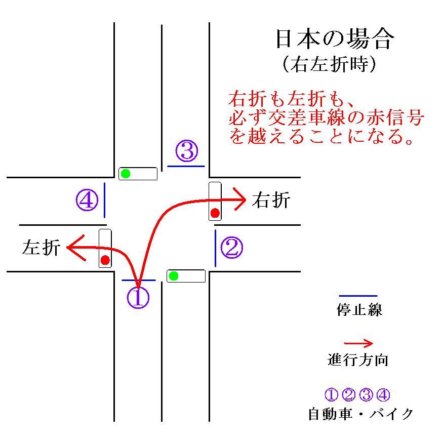 日本交差点2