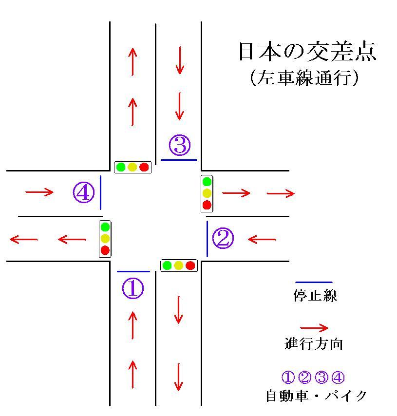 日本交差点1